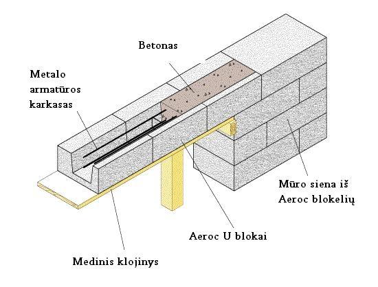 u_bloku_schema
